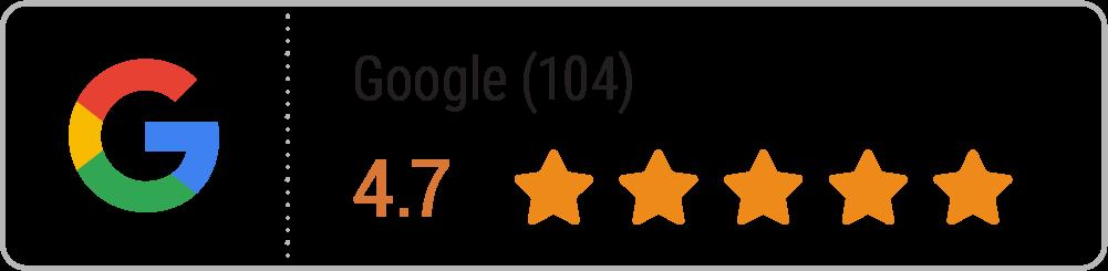 Ocena Minipizza.pl - Google